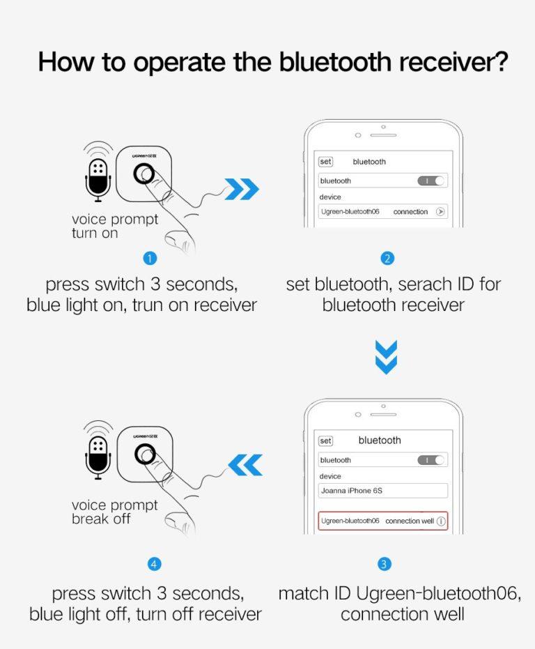 Bluetooth 4.1 AUX приемник UGREEN (3)