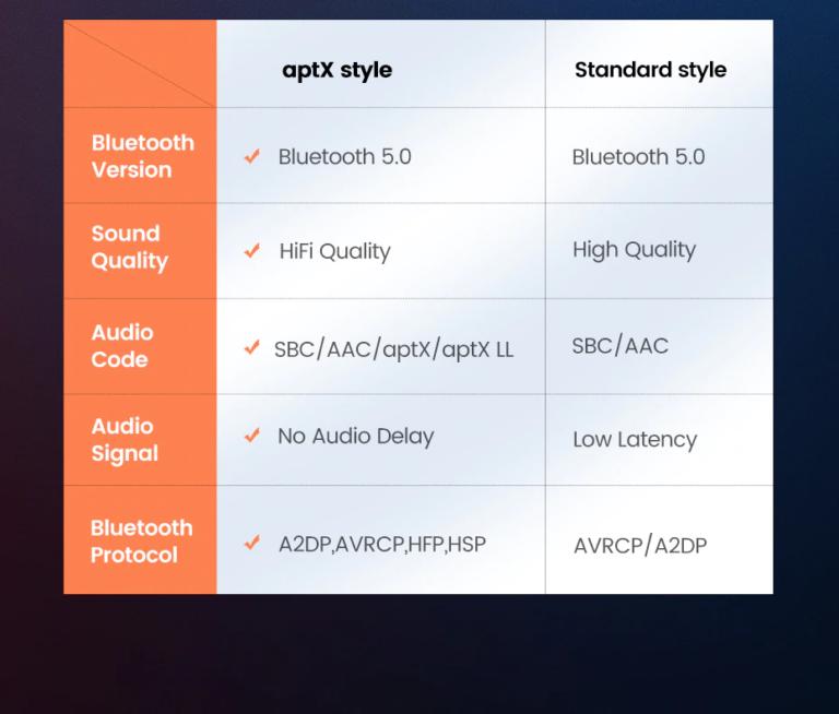 Audio Bluetooth Receiver Ugreen 70304 Kamstore.com.ua (8)