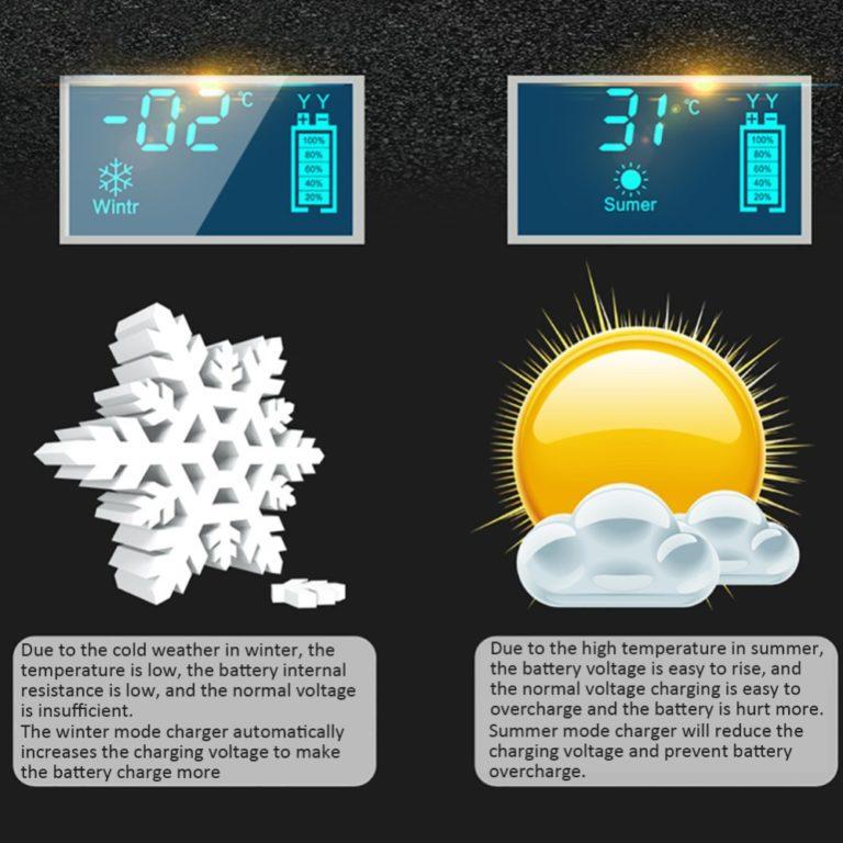 Зарядное для автомобильных аккумуляторов Kamstore.com.ua (10)