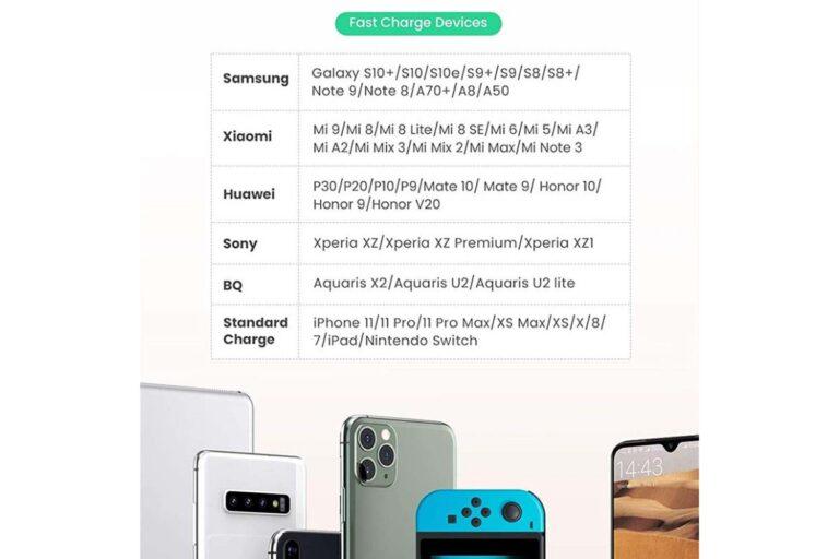 Сетевое зарядное устройство Ugreen USB Quick Charge 3.0 FCP 18W (UG-70273).8
