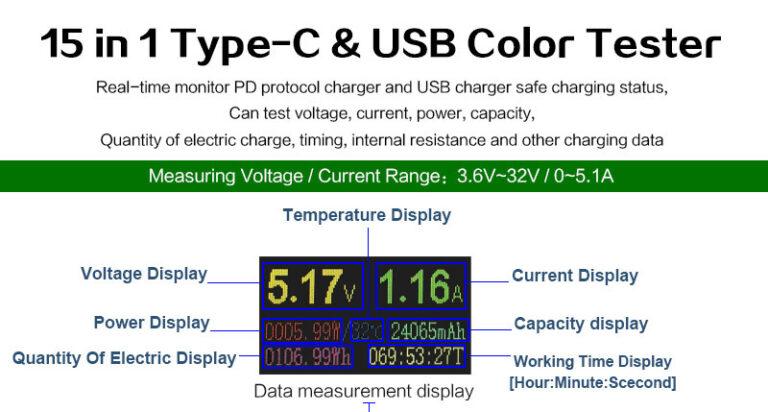 Тестер USB 3.1 Type-C Atorch Kamstore.com.ua (11)