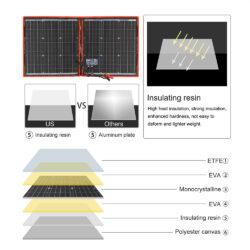 солнечная панель DOKIO 110Вт 12V с контроллером Kamstore.com.ua (23)
